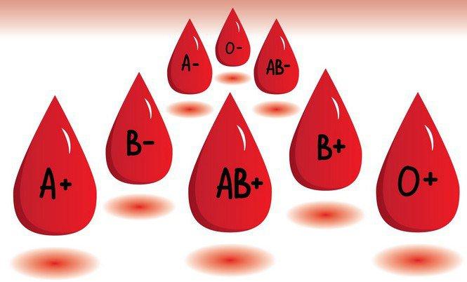 Phương pháp giảm cân khoa học bằng nhóm máu của chính mình